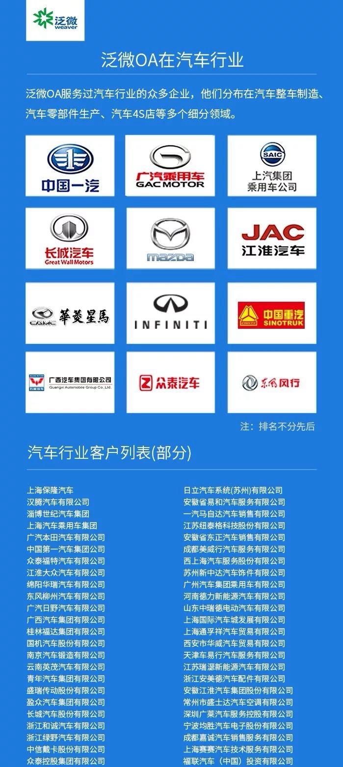 泛微OA系统签约中国重型汽车集团有限公司