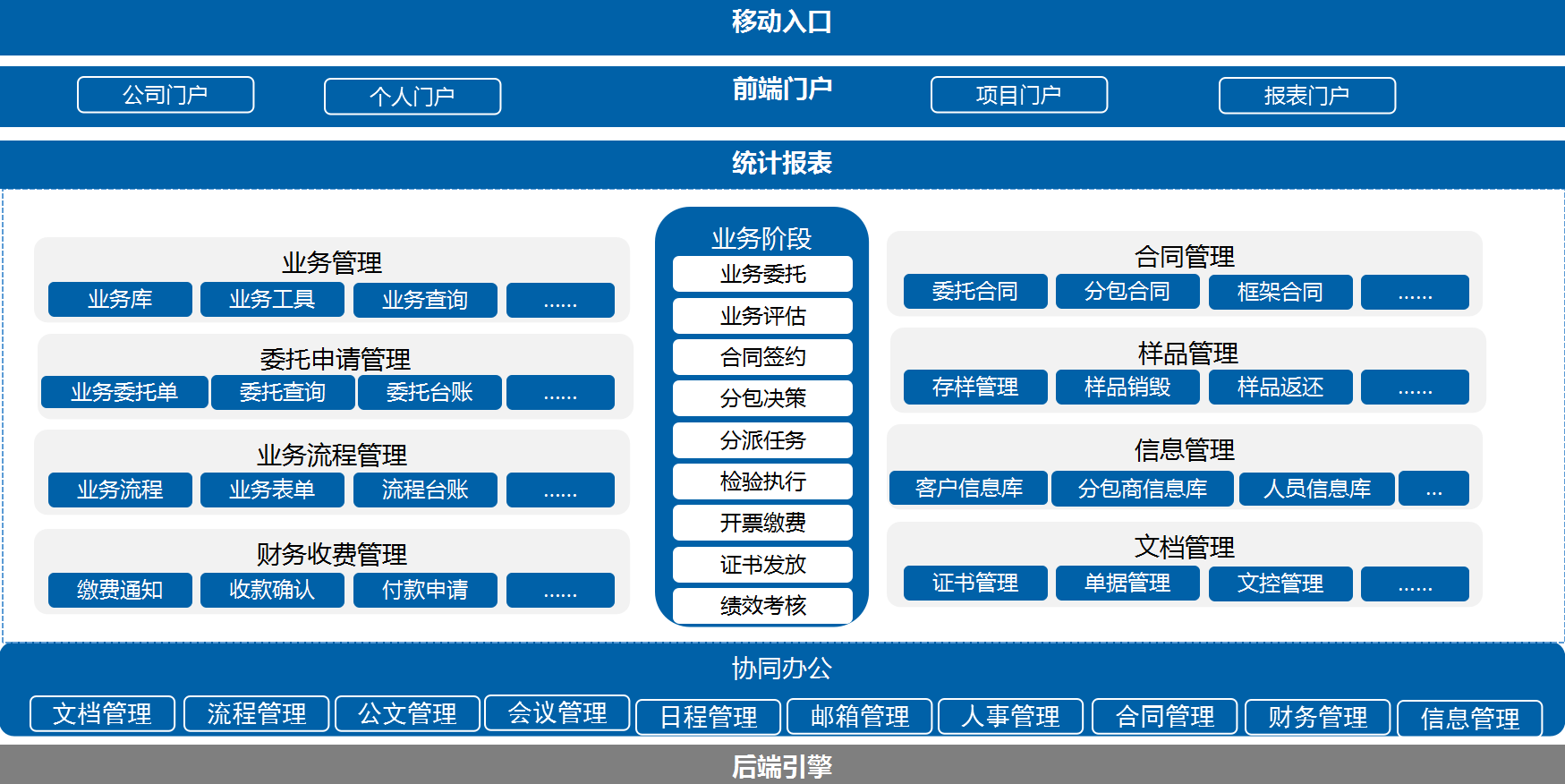 泛微OA系统业务流程管理