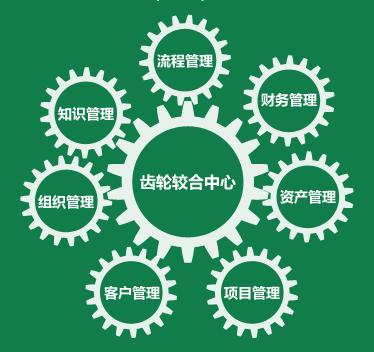 3协同齿轮模型.png