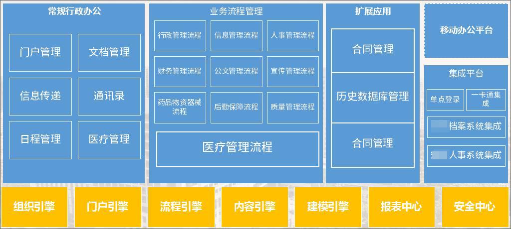 青岛市市立医院借力泛微OA系统打造高效协同办公平台